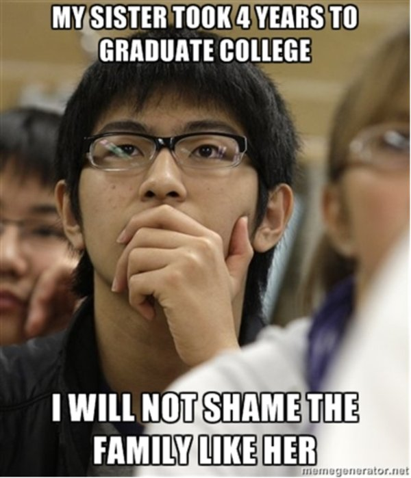 ACF asian college freshman know your meme