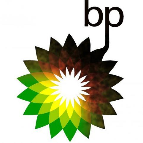 BPOILSPILL bp oil spill know your meme