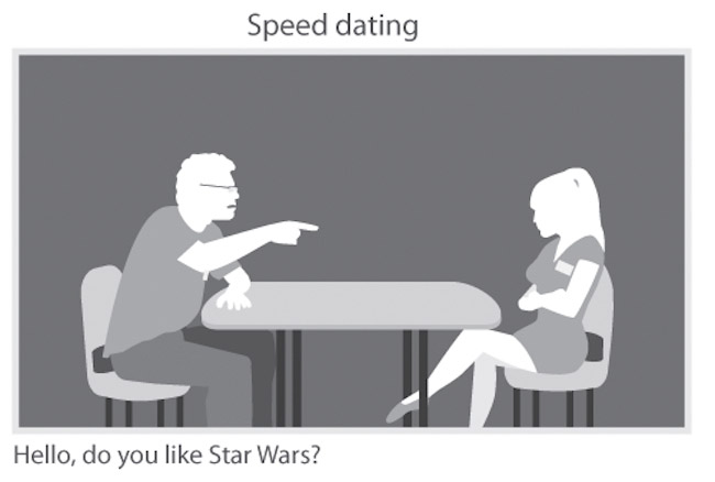 speed dating know your memes