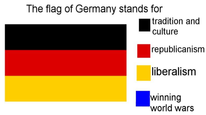 Flag Color Representation Parodies  Know Your Meme