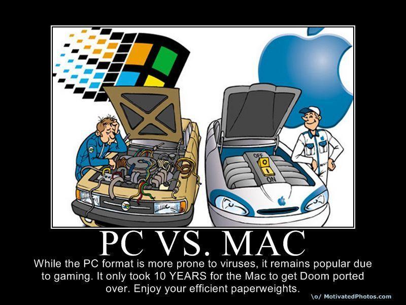 Mac vs pc essay