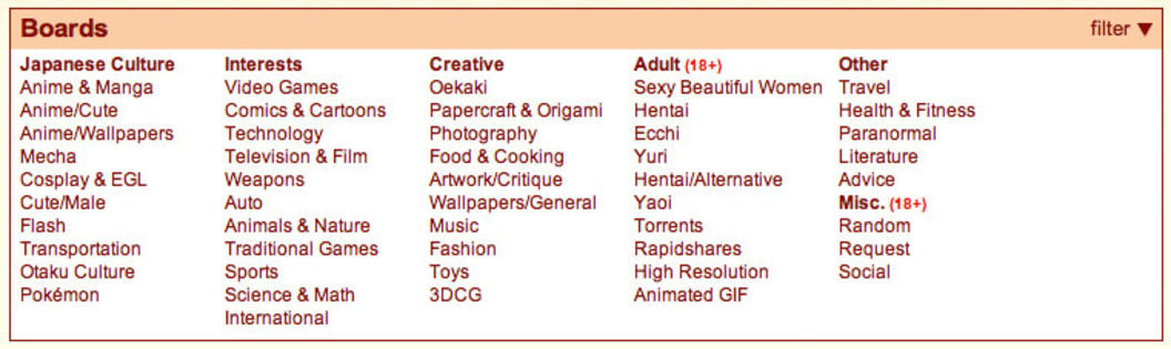 List Of Synonyms And Antonyms Of The Word Japanese Anime Name List