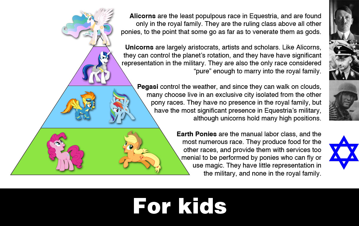 Ya Know For Kids My Little Pony Friendship Is Magic
