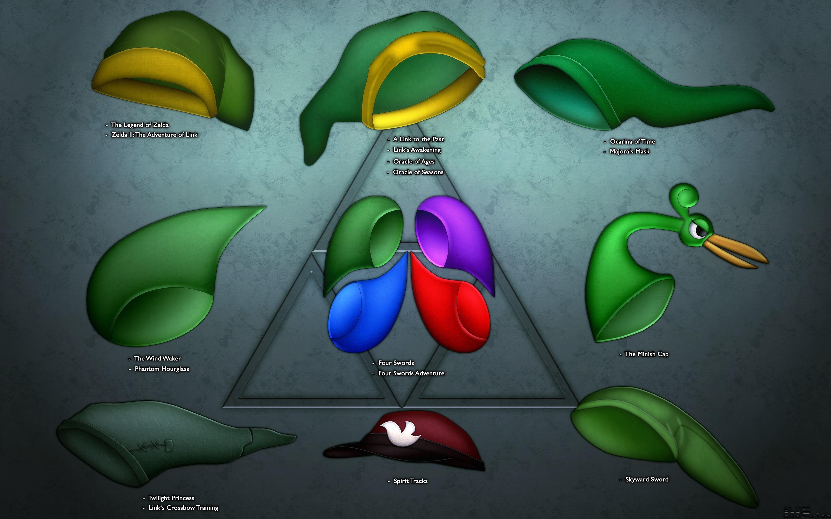 Evolution of Link's Hat | The Legend of Zelda | Know Your Meme