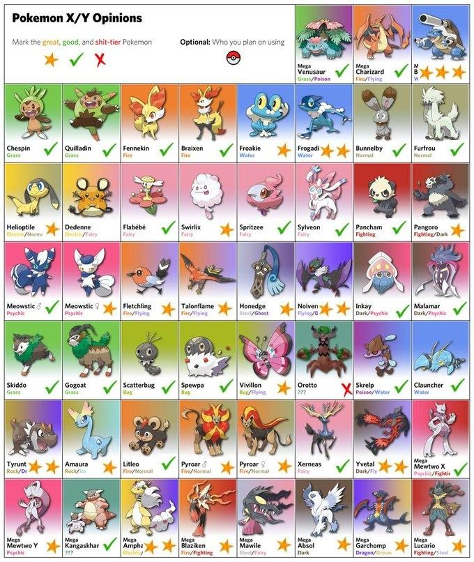 My opinions on x and y pokemon all of you are great - Pokemon xy mega evolution chart ...