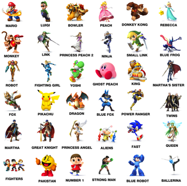 New Names For Smash Bros Fighters Supposedly From Six
