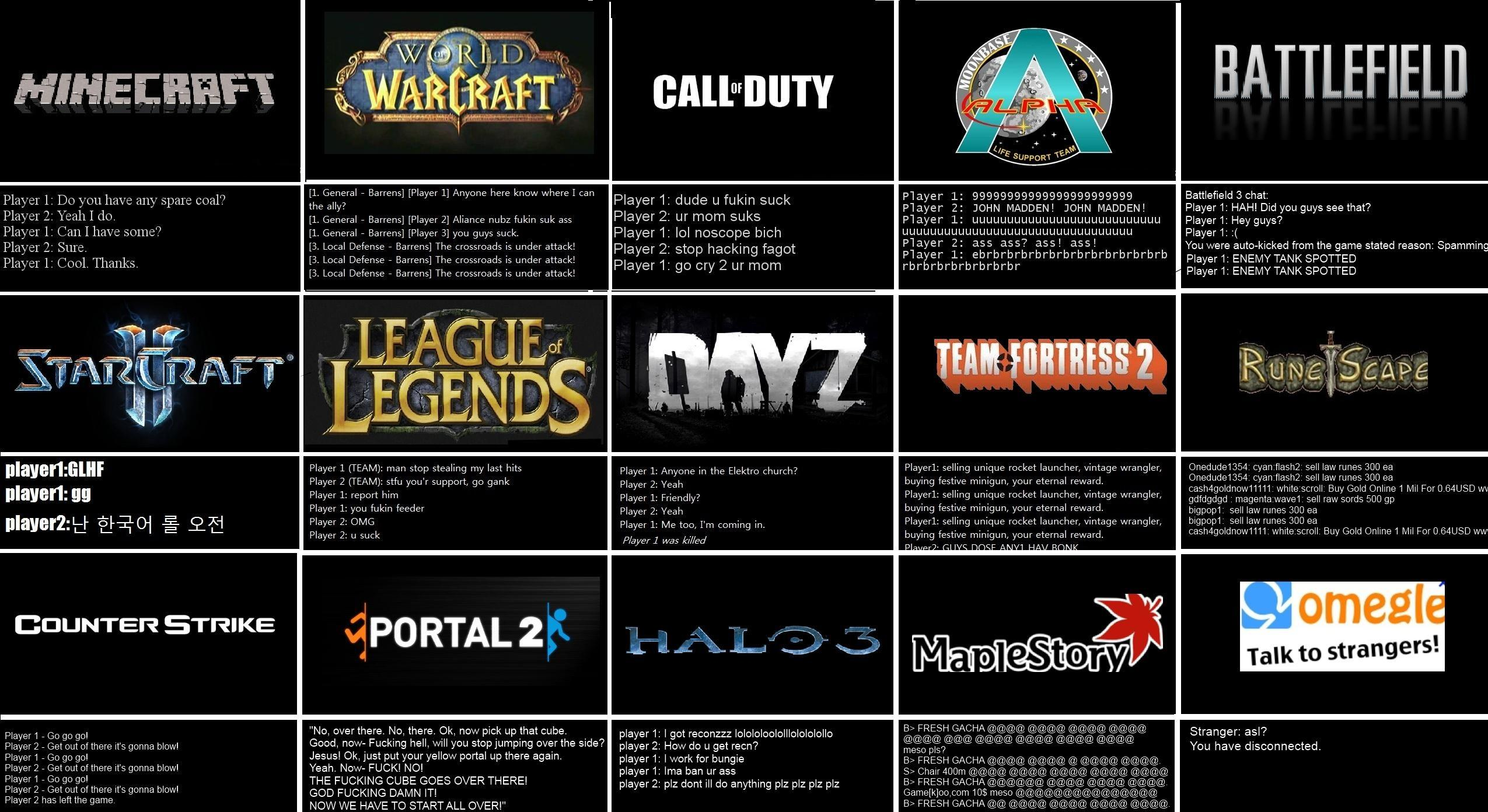 Types Of Gaming Software