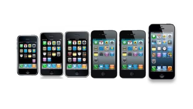 evolution of iphone