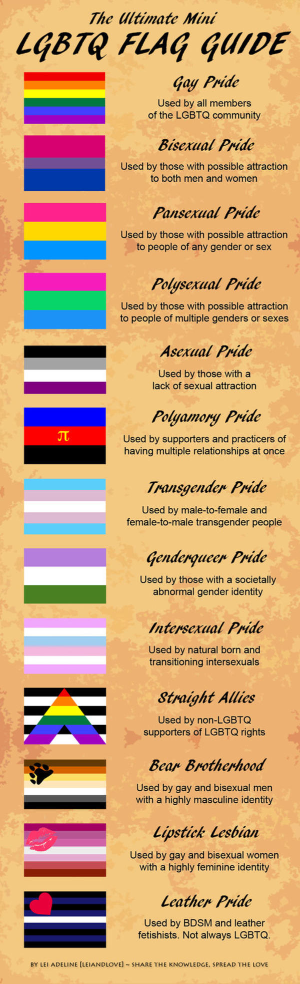 gay community and gay identity with the problematic of translation