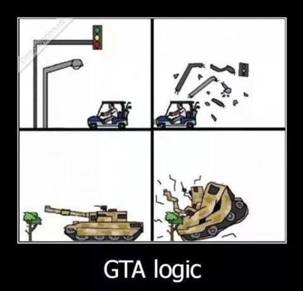 GTA logic | Video Game Logic | Know Your Meme