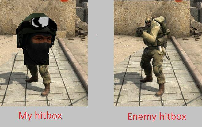 August Ames Death Report >> hitbox | Counter-Strike | Know Your Meme