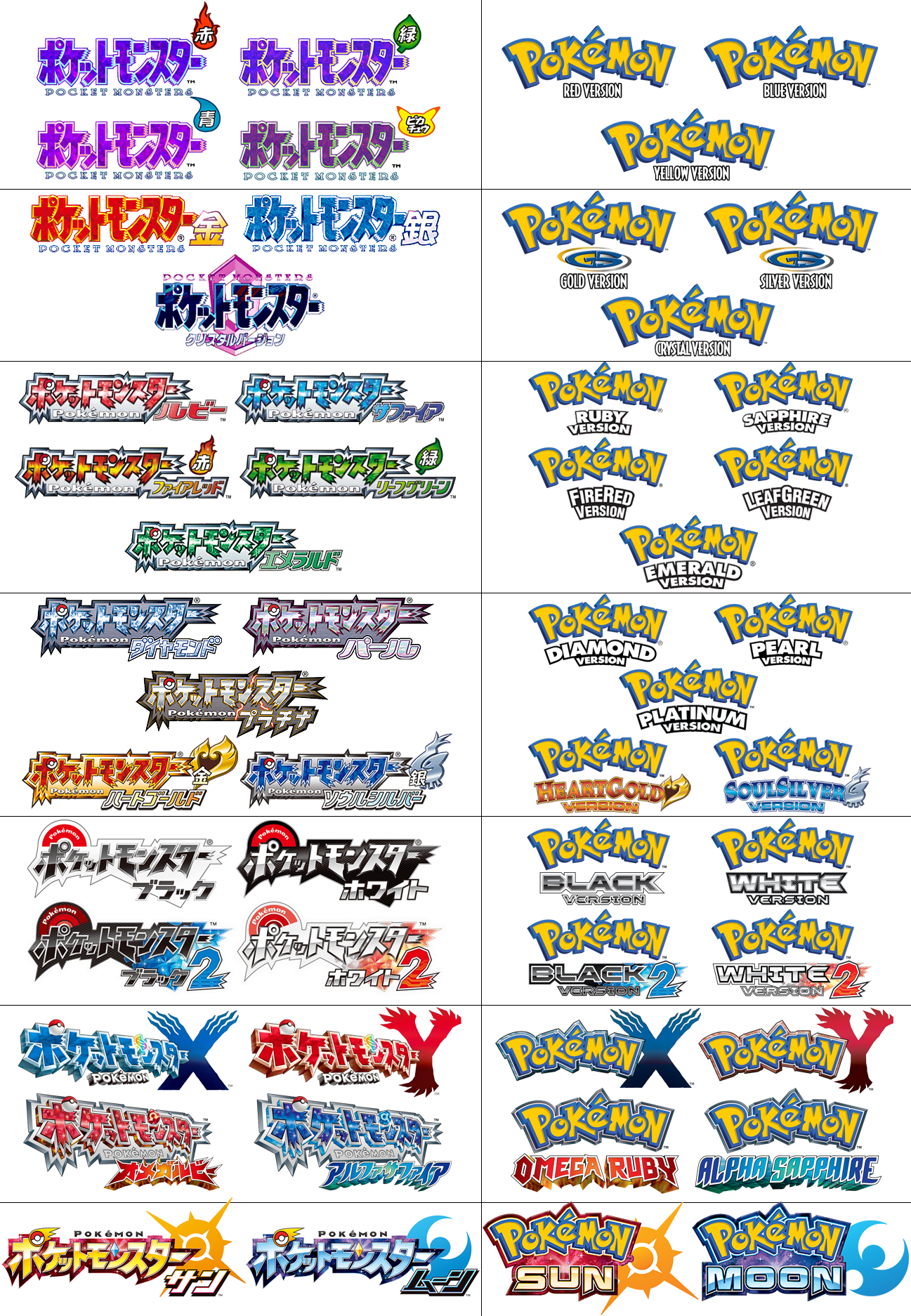 research on pokemon papers Your research note cards should include all the information necessary to write your term paper you should take extreme care as you create these note cards, to.