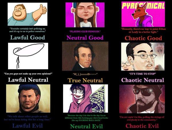 bc4 youtube user chart youtube know your meme