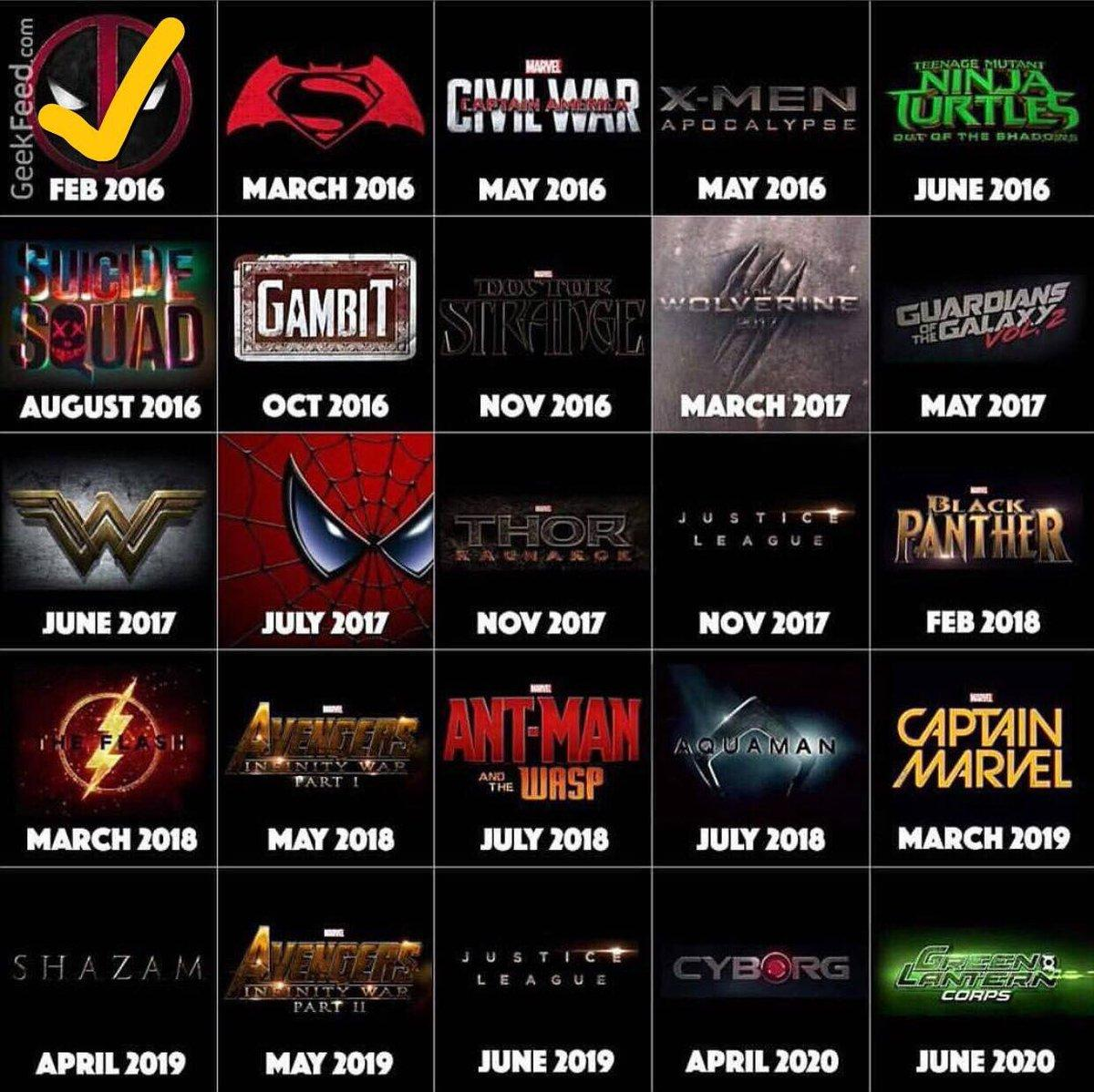 Superhero Films: Coming Soon | Marvel Cinematic Universe ...
