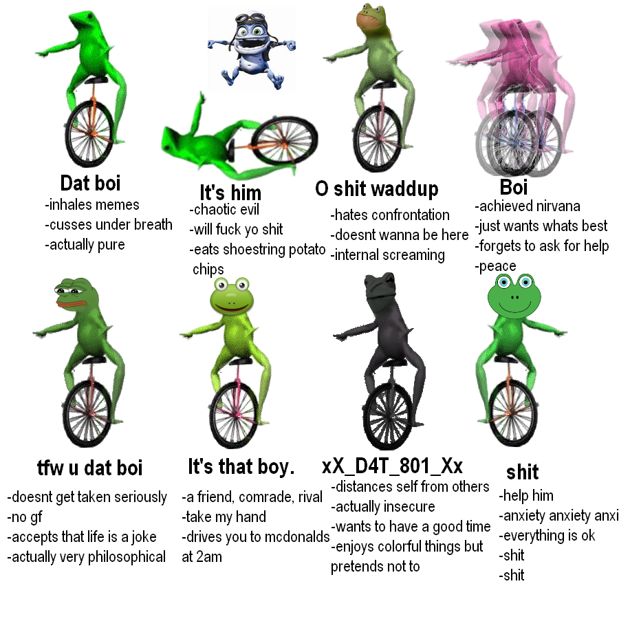 Dat Boi Tag Yourself   Tag Yourself   Know Your Meme