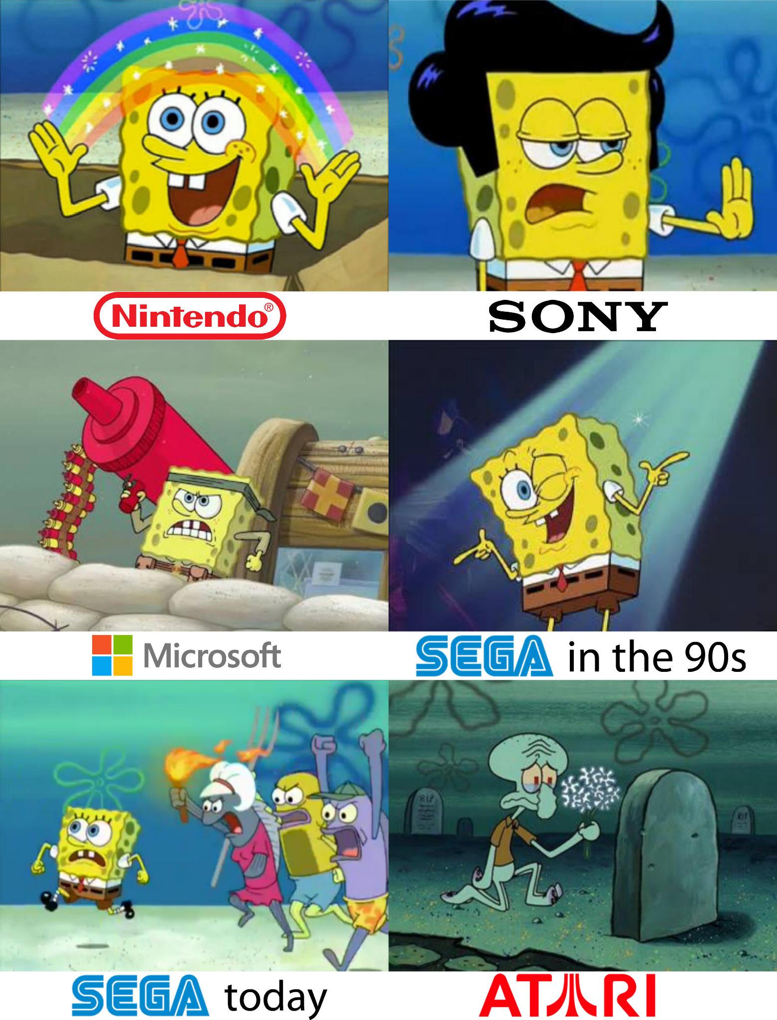 SpongeBob As Video Game Companies