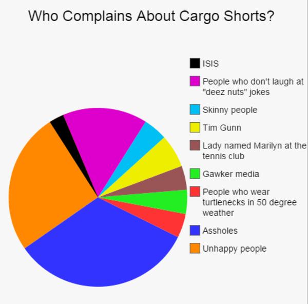 03b_large cargo shorts know your meme,Cargo Shorts Meme