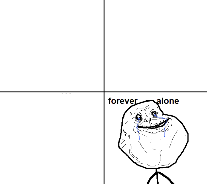 e6b forever alone 4 panel blank image template meme templates know
