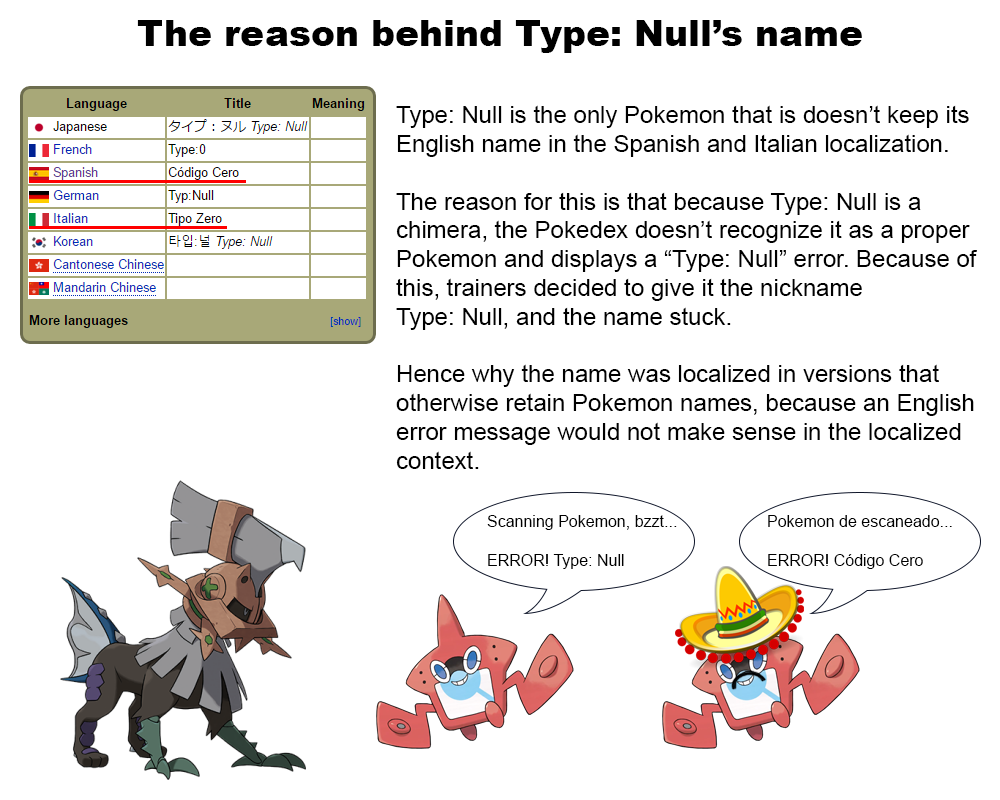 The Reason Behind Type Null S Name Pok 233 Mon Sun And Moon