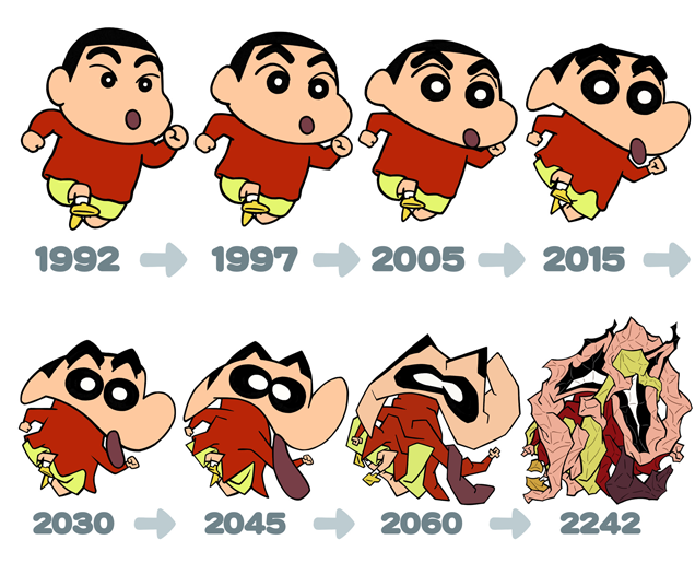 OMG! Why Shin-chan? | LOLgraphs