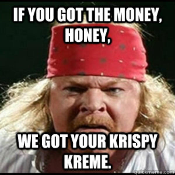 c87 fat axl rose image gallery know your meme