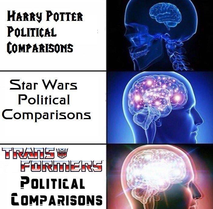 The Art Of Political Comparison