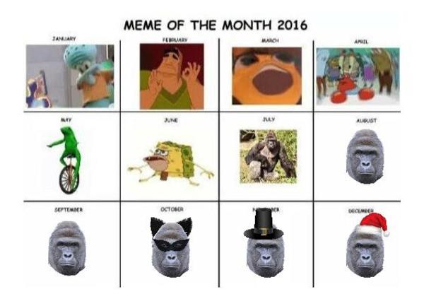 957 meme of the month calendars know your meme