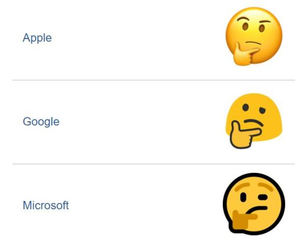 a1e thinking face emoji 🤔 know your meme