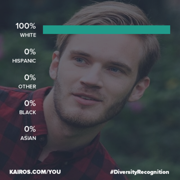 Asian ethnicity face test