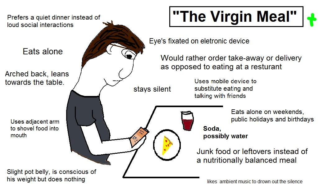 How Is Virginity Viewed In Society