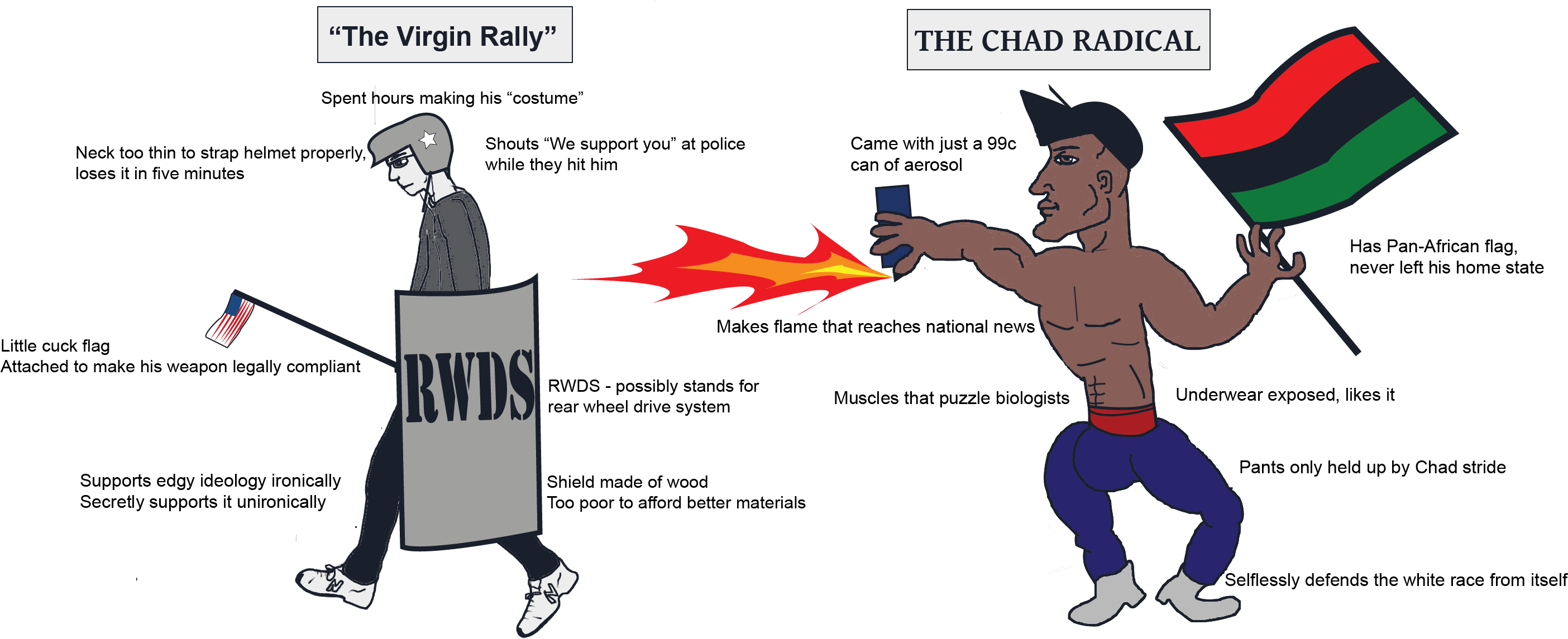 Radical Chad | 2017 Unite the Right Rally | Know Your Meme