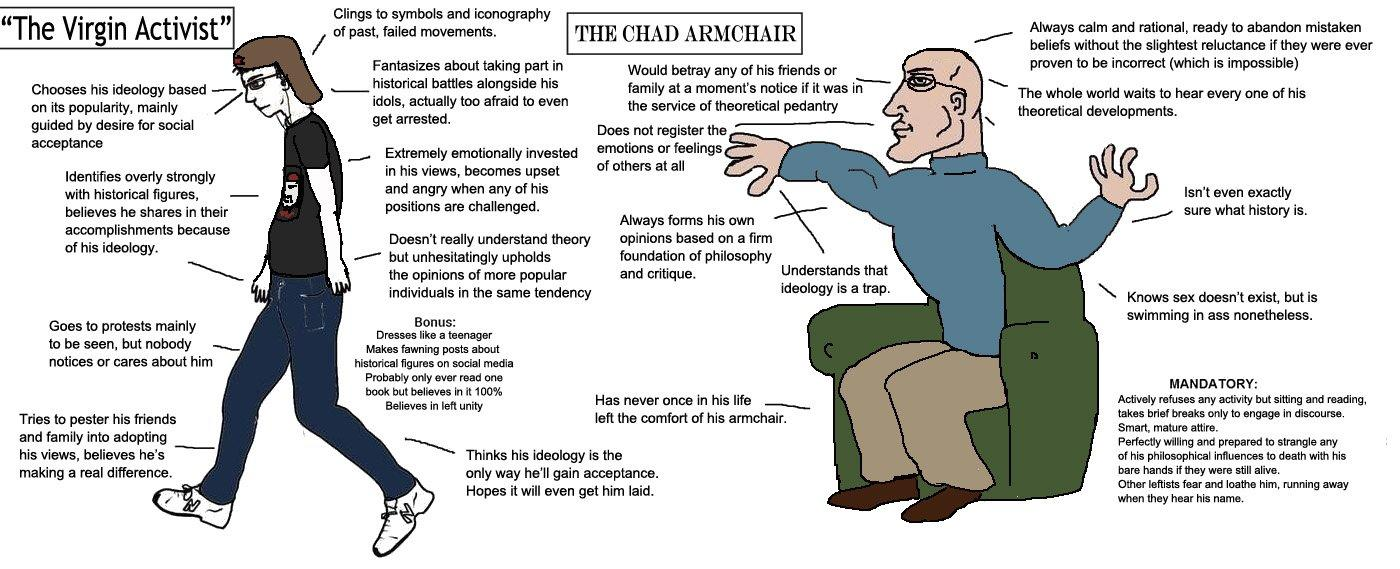 The Virgin Activist Vs The Chad Armchair Virgin Walk