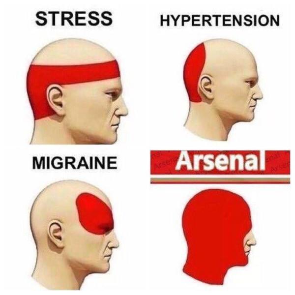 Type Of Headache: Arsenal