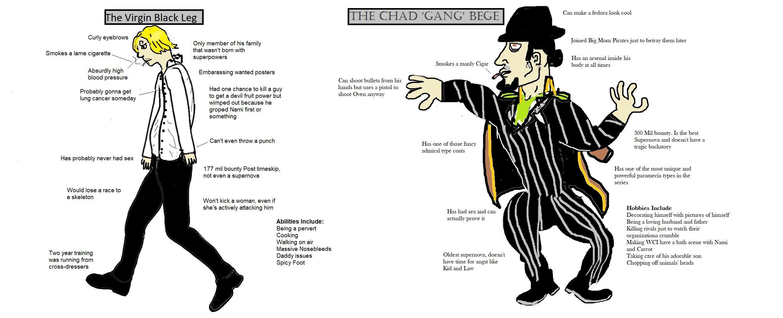 The Chad Bege | Virgin vs. Chad | Know Your Meme