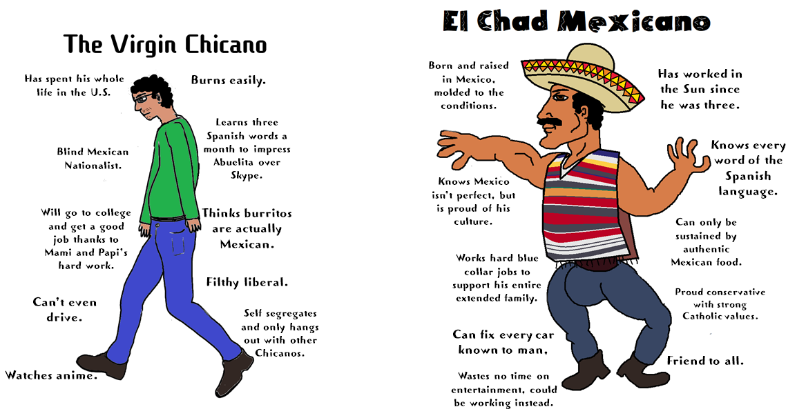 EL CHAD MEXICANO   Virgin vs. Chad   Know Your Meme