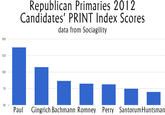 2012 Republican Presidential Primary