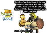 Bee Shrek Test in the House