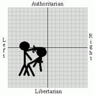 political_spectrum_quiz20110725-22047-op3oui.png