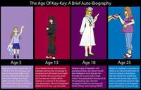 Character Age Meme