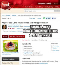 Food Network Recipe Reviews