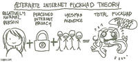Greater Internet Fuckwad Theory
