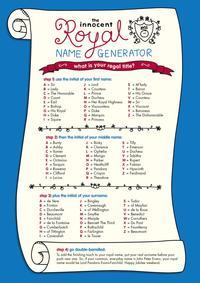 Character Name Generators
