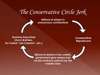 Circle Jerk