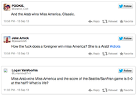 2014 Miss America Twitter Backlash