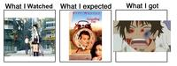 What I Watched / What I Expected / What I Got