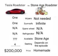 Tesla Roadster vs Stoneage Roadster