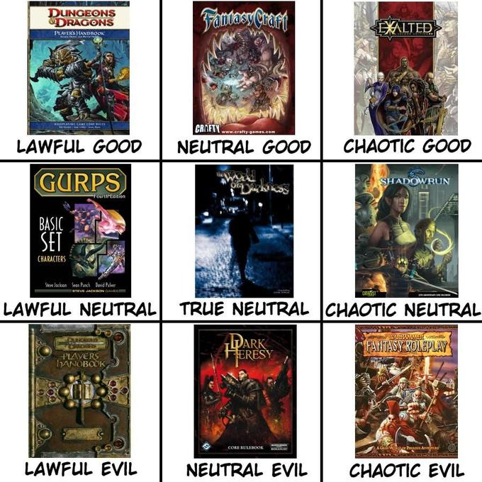 RPG_Alignments.jpg
