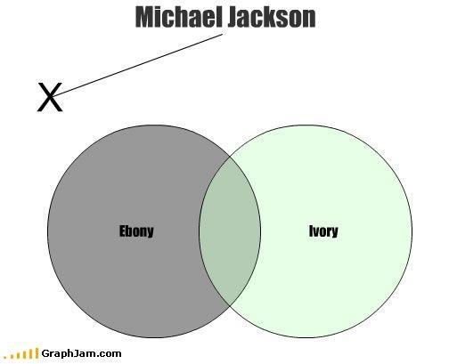 song-chart-memes-michael-jackson.jpg