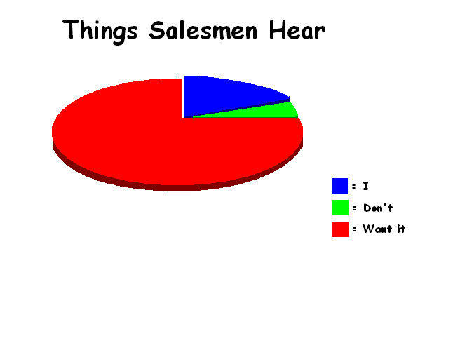 Funny_Pie_Chart_by_CarrierofHeartbreak.jpg