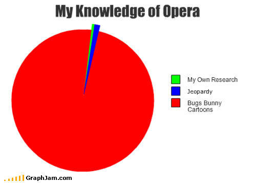 song-chart-memes-knowledge-opera.jpg